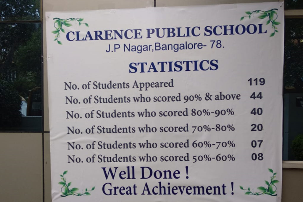 Clarence Public School Honour List